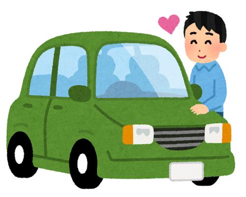 任意 保険 車 ランキング